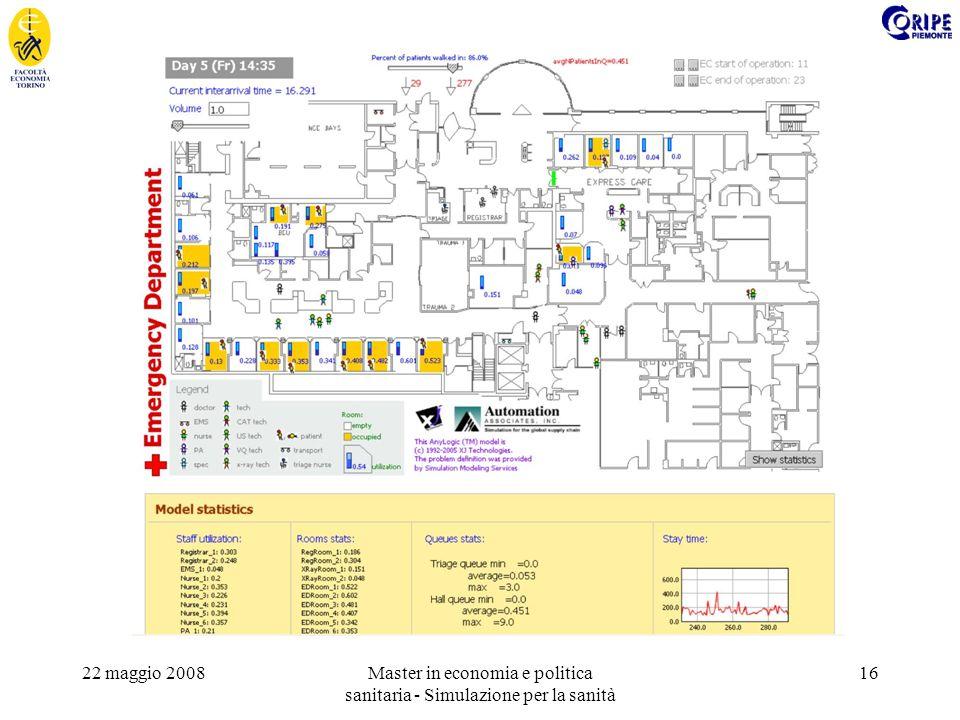 22 maggio 2008Master in economia e politica sanitaria - Simulazione per la sanità 16