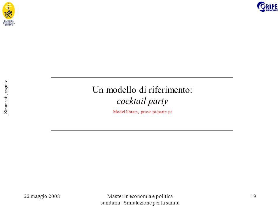 22 maggio 2008Master in economia e politica sanitaria - Simulazione per la sanità 19 _Strumenti, seguito _______________________________________ Un modello di riferimento: cocktail party Model library, prove pt/party pt _______________________________________