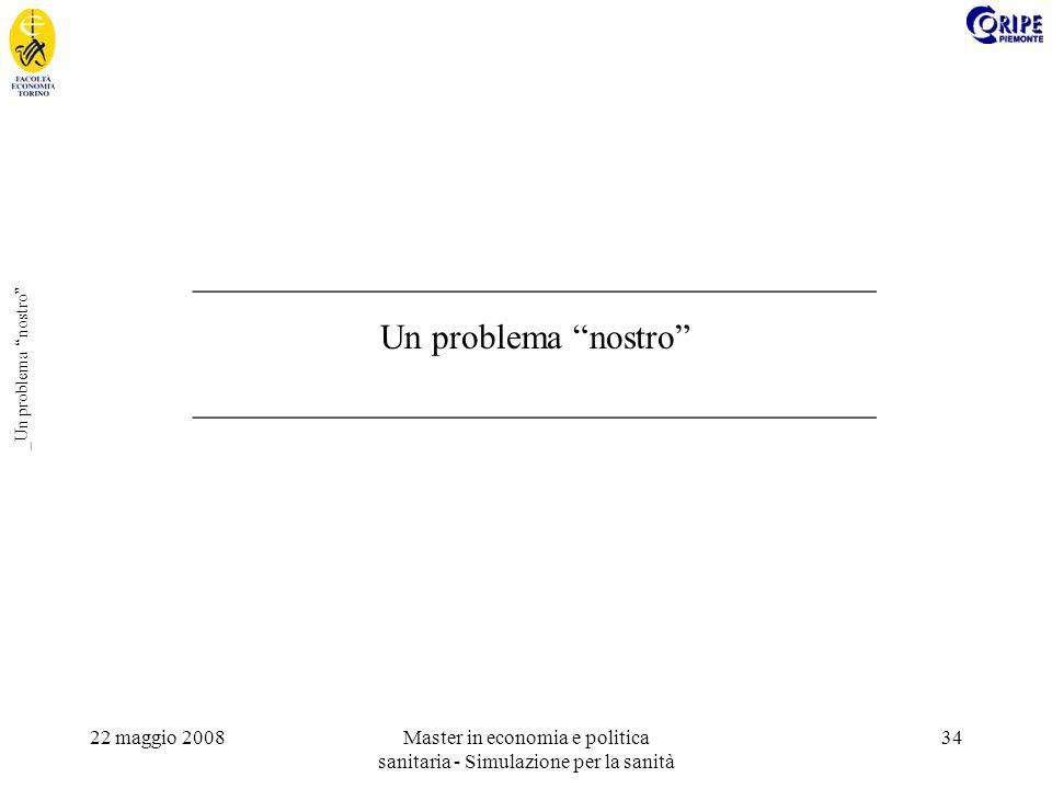 22 maggio 2008Master in economia e politica sanitaria - Simulazione per la sanità 34 _Un problema nostro _______________________________________ Un problema nostro _______________________________________