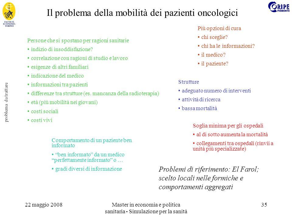 22 maggio 2008Master in economia e politica sanitaria - Simulazione per la sanità 35 problema da trattare Il problema della mobilità dei pazienti oncologici Persone che si spostano per ragioni sanitarie indizio di insoddisfazione.