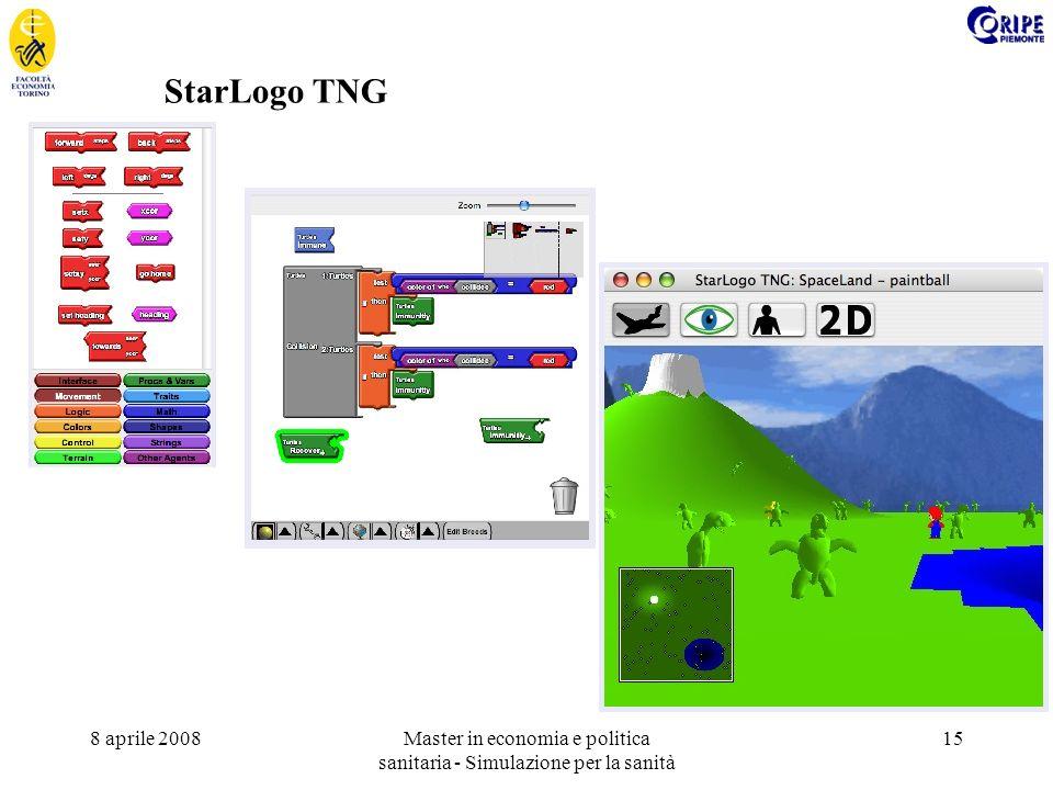 8 aprile 2008Master in economia e politica sanitaria - Simulazione per la sanità 15 StarLogo TNG