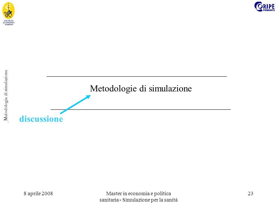 8 aprile 2008Master in economia e politica sanitaria - Simulazione per la sanità 23 _Metodologie di simulazione _______________________________________ Metodologie di simulazione _______________________________________ discussione