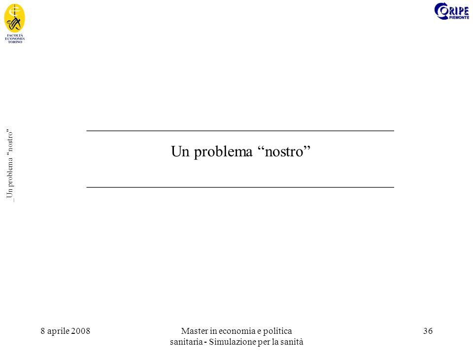 8 aprile 2008Master in economia e politica sanitaria - Simulazione per la sanità 36 _Un problema nostro _______________________________________ Un problema nostro _______________________________________