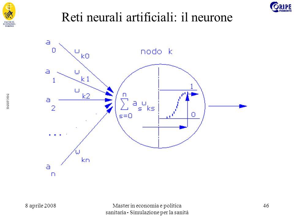 8 aprile 2008Master in economia e politica sanitaria - Simulazione per la sanità 46 neurone Reti neurali artificiali: il neurone
