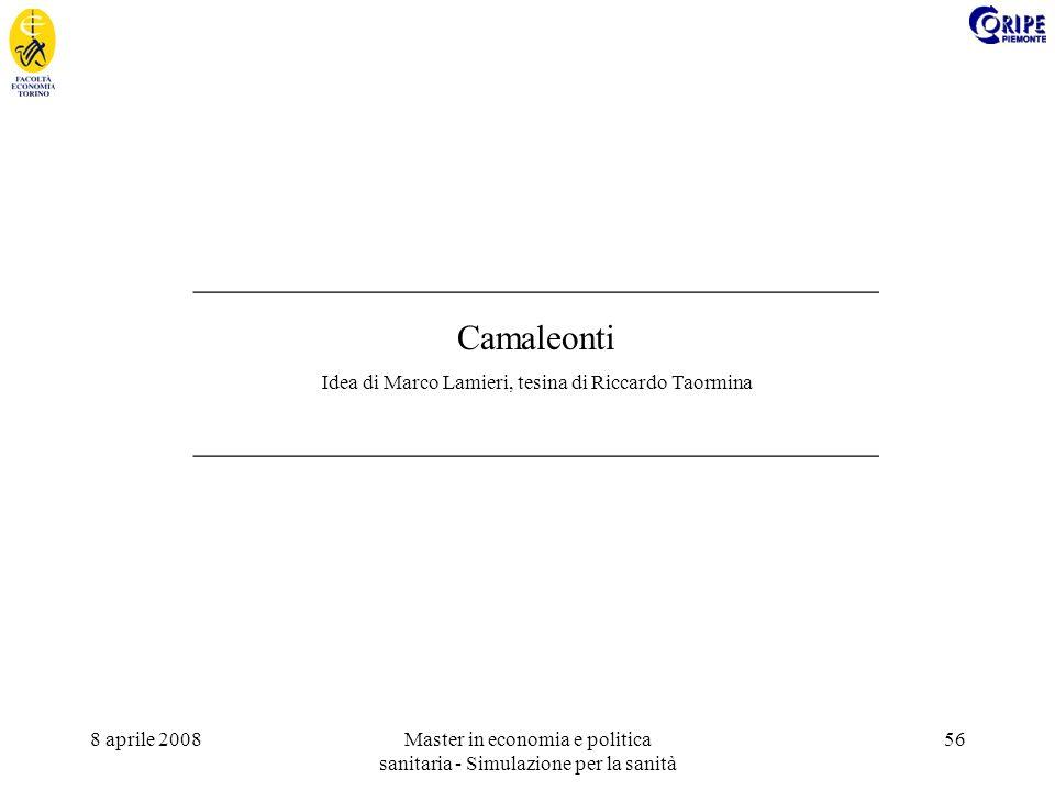8 aprile 2008Master in economia e politica sanitaria - Simulazione per la sanità 56 _______________________________________ Camaleonti Idea di Marco Lamieri, tesina di Riccardo Taormina _______________________________________