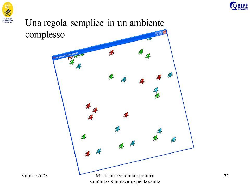 8 aprile 2008Master in economia e politica sanitaria - Simulazione per la sanità 57 Una regola semplice in un ambiente complesso