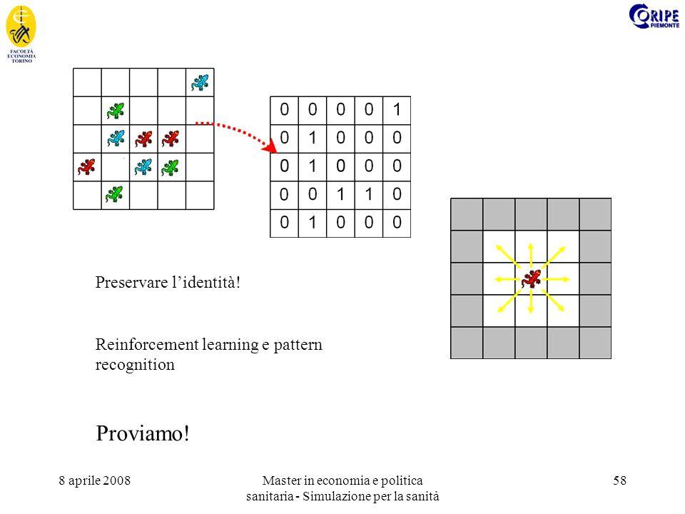 8 aprile 2008Master in economia e politica sanitaria - Simulazione per la sanità 58 Preservare lidentità.