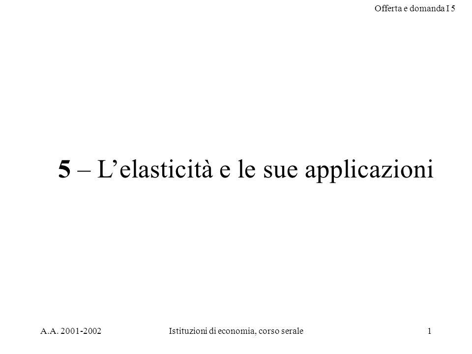 Offerta e domanda I 5 A.A. 2001-2002Istituzioni di economia, corso serale1 5 – Lelasticità e le sue applicazioni