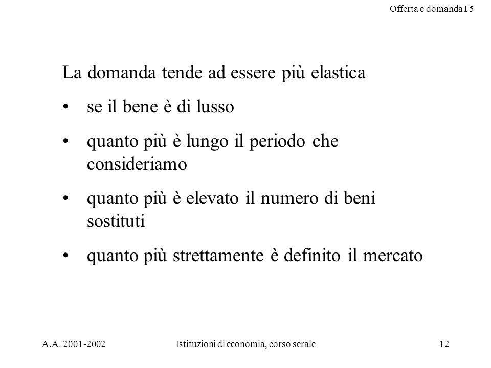 Offerta e domanda I 5 A.A. 2001-2002Istituzioni di economia, corso serale12 La domanda tende ad essere più elastica se il bene è di lusso quanto più è