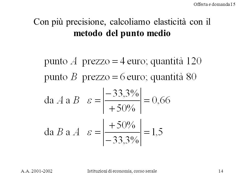 Offerta e domanda I 5 A.A. 2001-2002Istituzioni di economia, corso serale14 Con più precisione, calcoliamo elasticità con il metodo del punto medio