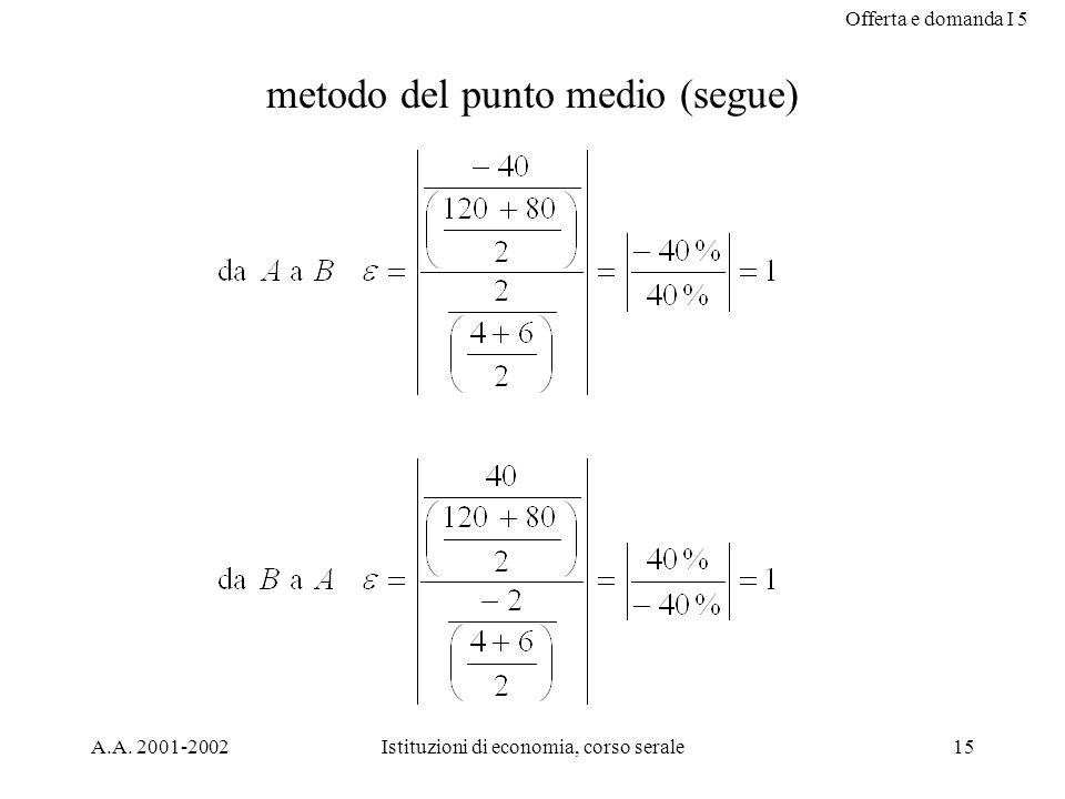 Offerta e domanda I 5 A.A. 2001-2002Istituzioni di economia, corso serale15 metodo del punto medio (segue)