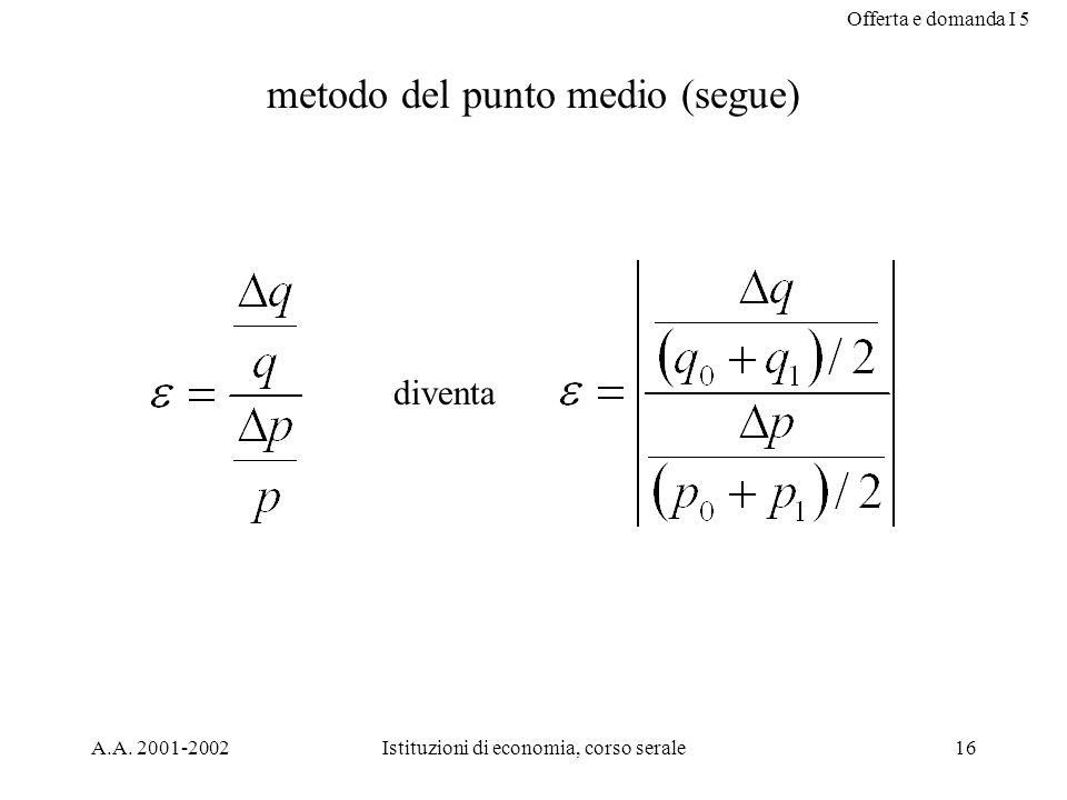 Offerta e domanda I 5 A.A. 2001-2002Istituzioni di economia, corso serale16 metodo del punto medio (segue) diventa
