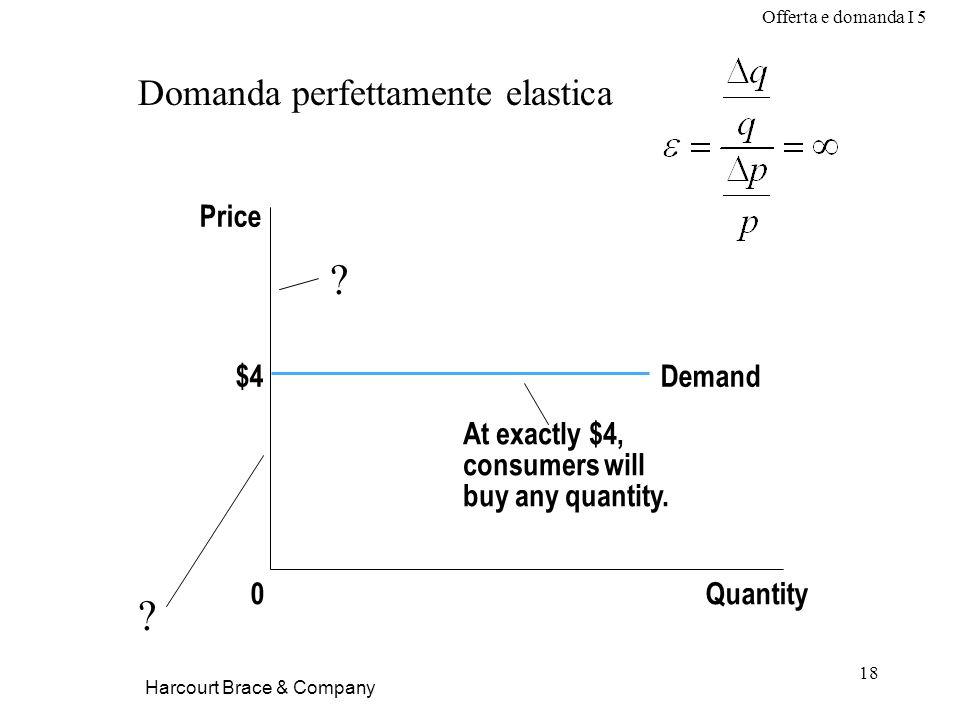 Offerta e domanda I 5 18 Harcourt Brace & Company Domanda perfettamente elastica $4 Quantity0 Price Demand At exactly $4, consumers will buy any quantity.