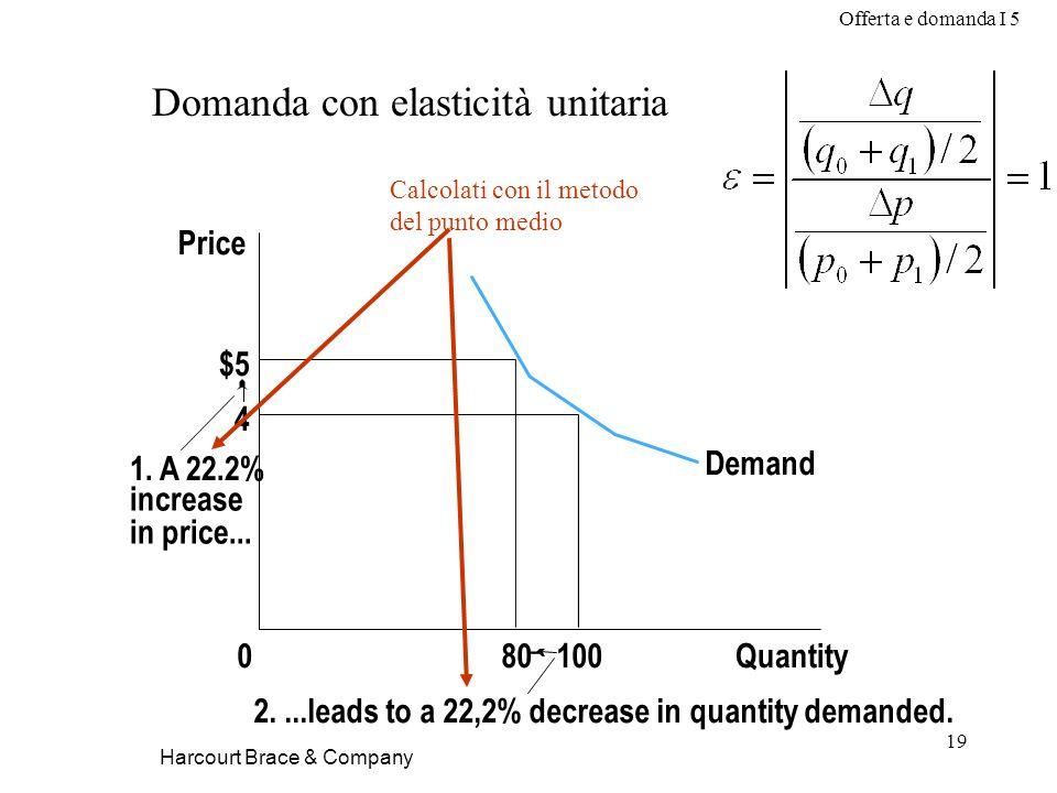 Offerta e domanda I 5 19 Harcourt Brace & Company Domanda con elasticità unitaria $5 4 Demand Quantity1000 Price 80 2....leads to a 22,2% decrease in quantity demanded.
