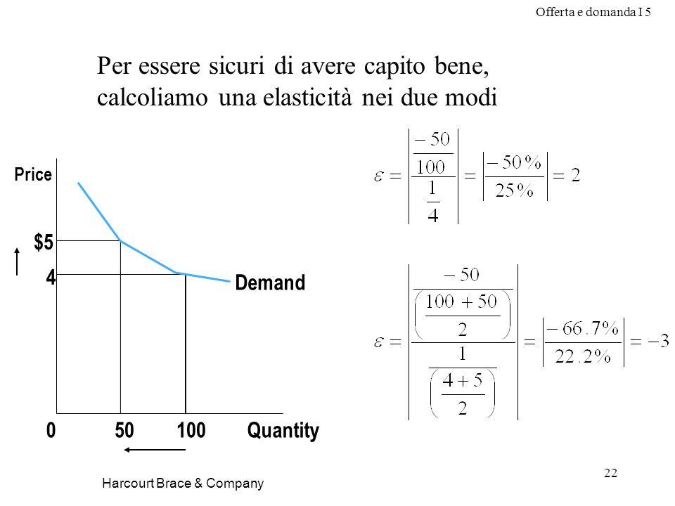 Offerta e domanda I 5 22 Harcourt Brace & Company Per essere sicuri di avere capito bene, calcoliamo una elasticità nei due modi $5 4 Demand Quantity1