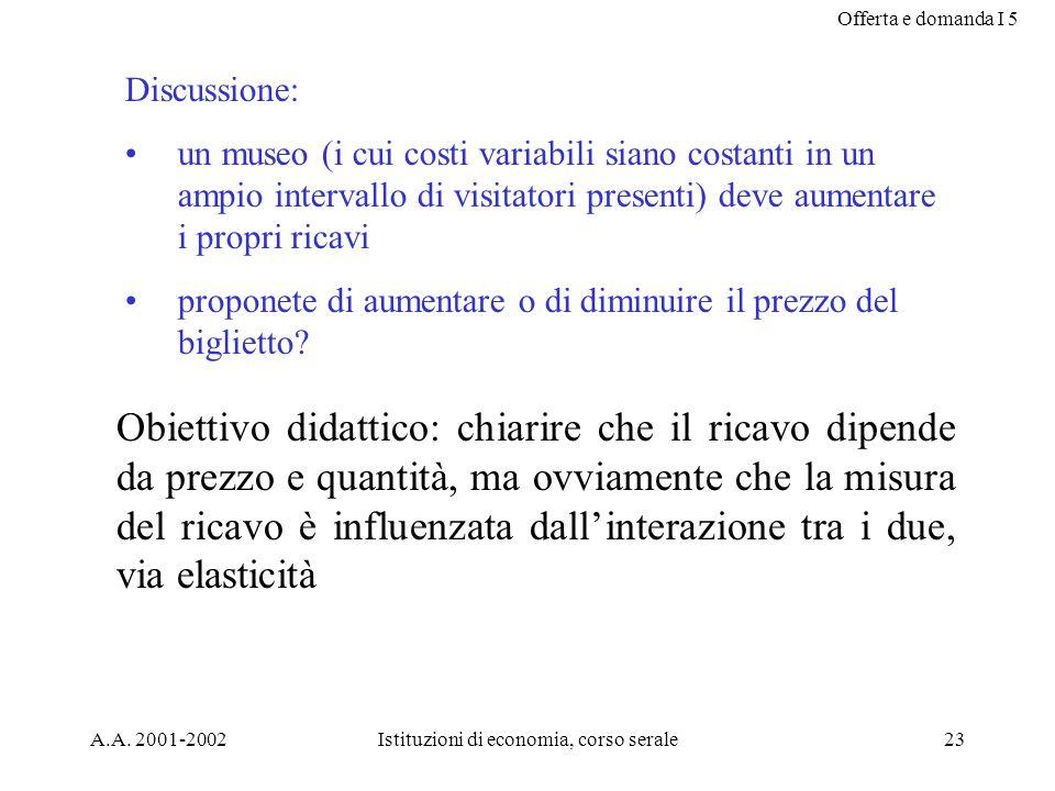 Offerta e domanda I 5 A.A. 2001-2002Istituzioni di economia, corso serale23 Discussione: un museo (i cui costi variabili siano costanti in un ampio in
