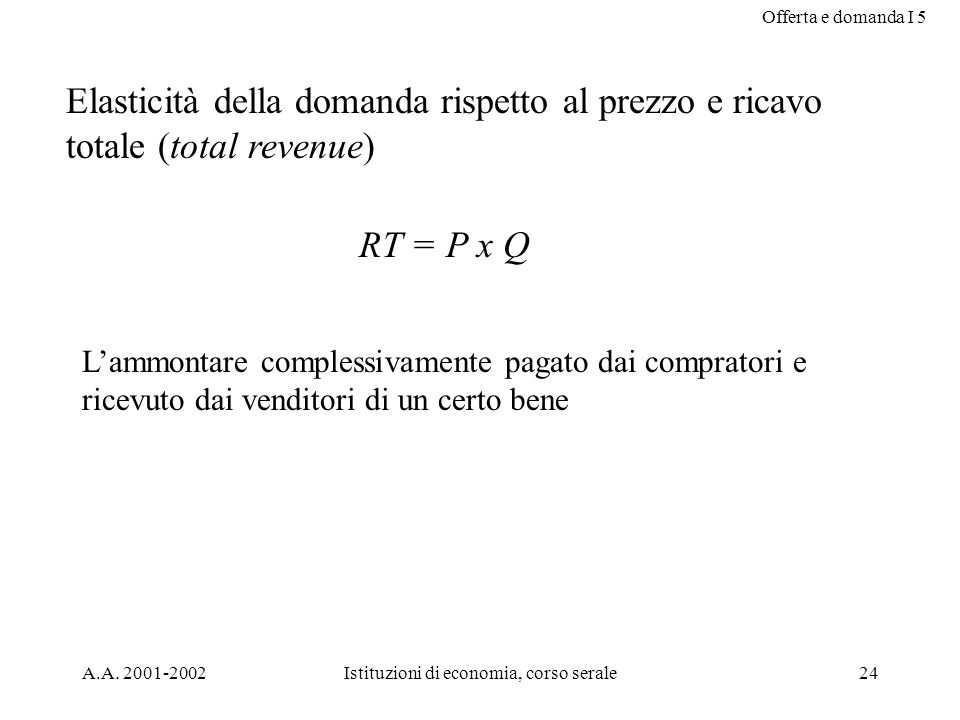 Offerta e domanda I 5 A.A. 2001-2002Istituzioni di economia, corso serale24 Elasticità della domanda rispetto al prezzo e ricavo totale (total revenue