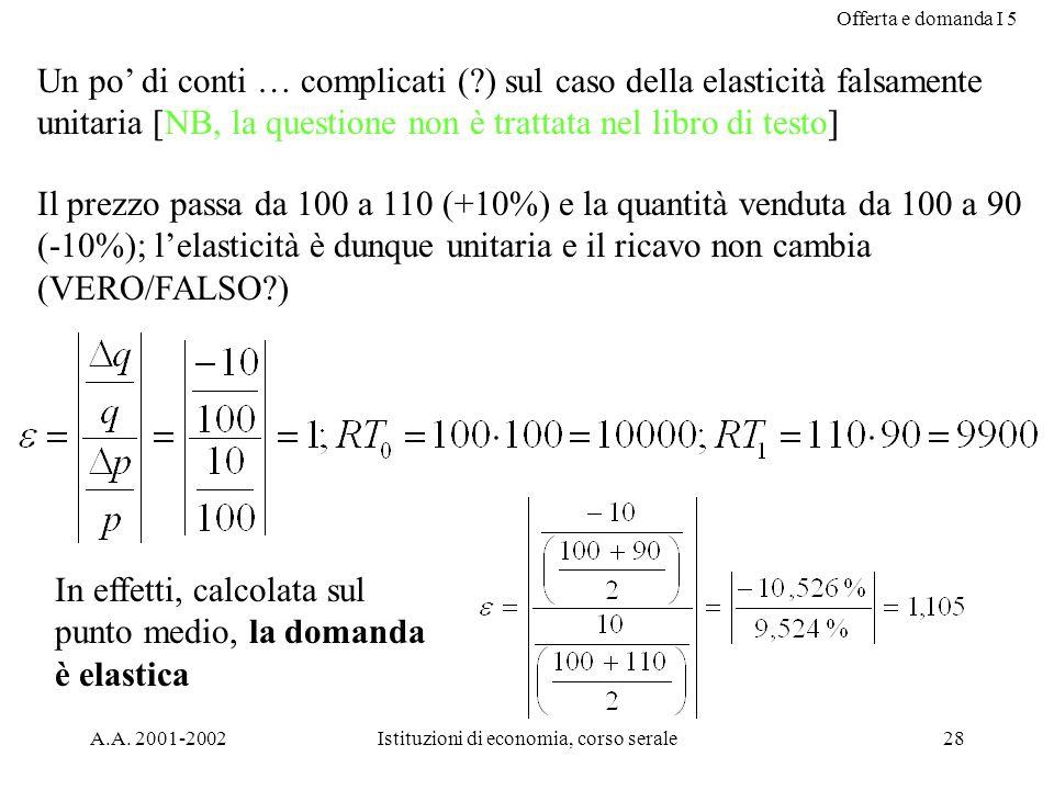 Offerta e domanda I 5 A.A. 2001-2002Istituzioni di economia, corso serale28 Un po di conti … complicati (?) sul caso della elasticità falsamente unita