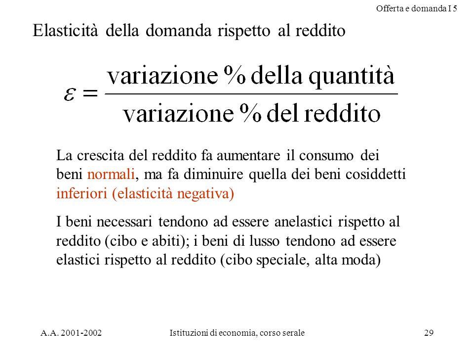 Offerta e domanda I 5 A.A. 2001-2002Istituzioni di economia, corso serale29 Elasticità della domanda rispetto al reddito La crescita del reddito fa au