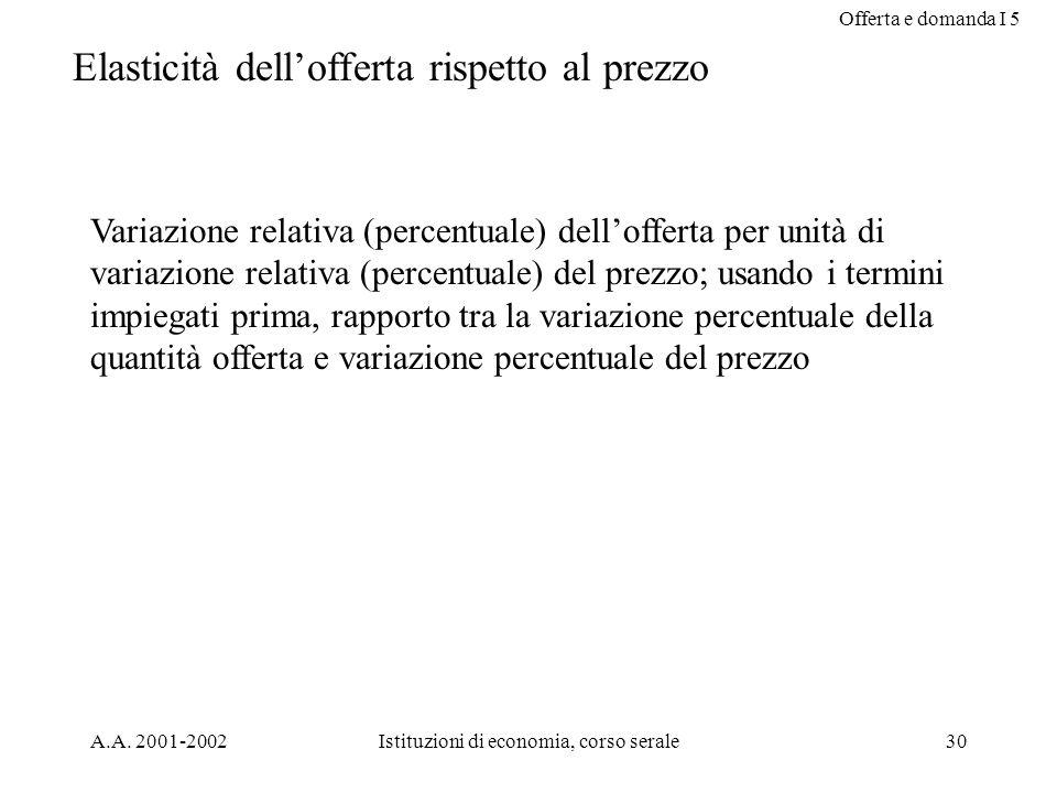 Offerta e domanda I 5 A.A. 2001-2002Istituzioni di economia, corso serale30 Elasticità dellofferta rispetto al prezzo Variazione relativa (percentuale