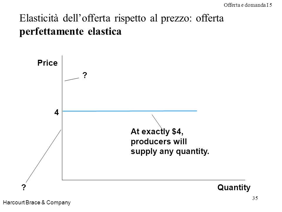 Offerta e domanda I 5 35 Harcourt Brace & Company Elasticità dellofferta rispetto al prezzo: offerta perfettamente elastica Quantity Price 4 At exactl