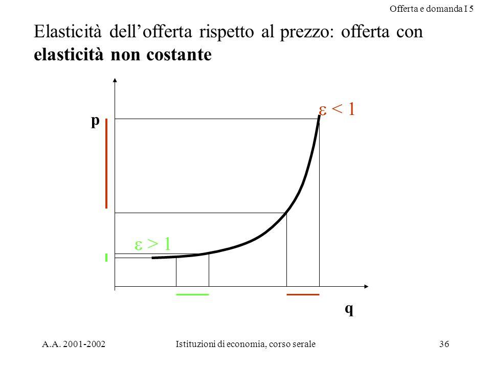 Offerta e domanda I 5 A.A. 2001-2002Istituzioni di economia, corso serale36 q p > 1 < 1 Elasticità dellofferta rispetto al prezzo: offerta con elastic