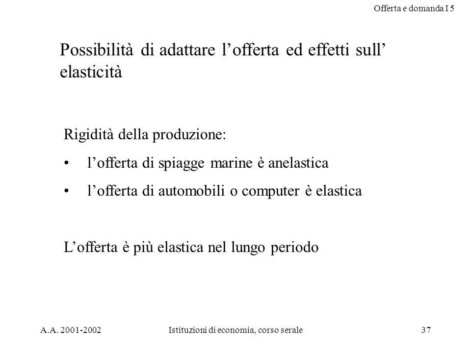 Offerta e domanda I 5 A.A. 2001-2002Istituzioni di economia, corso serale37 Possibilità di adattare lofferta ed effetti sull elasticità Rigidità della
