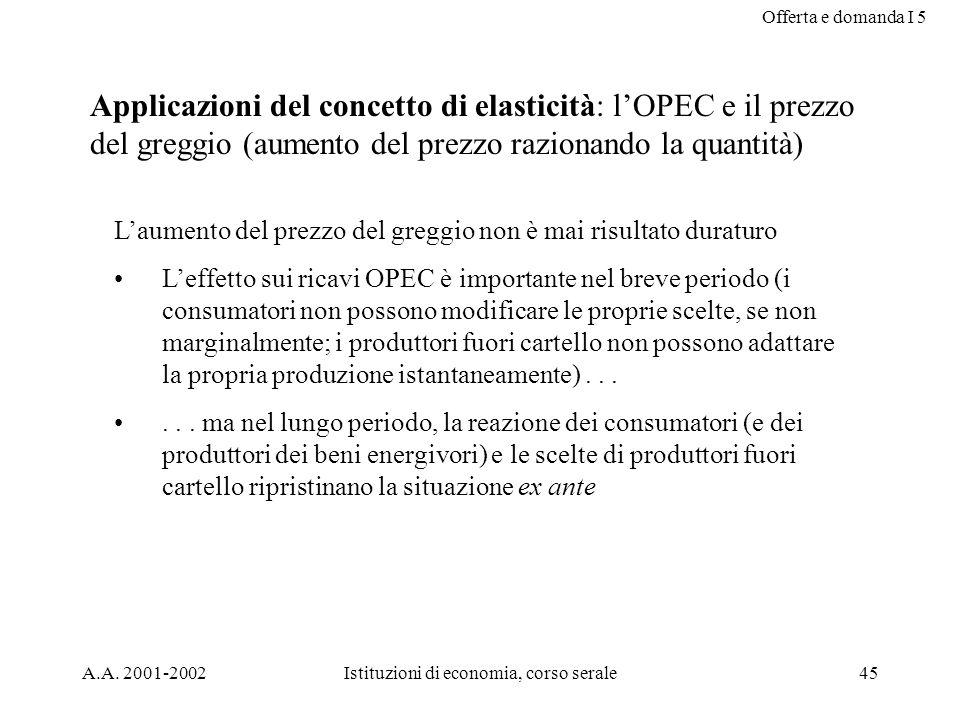 Offerta e domanda I 5 A.A. 2001-2002Istituzioni di economia, corso serale45 Applicazioni del concetto di elasticità: lOPEC e il prezzo del greggio (au