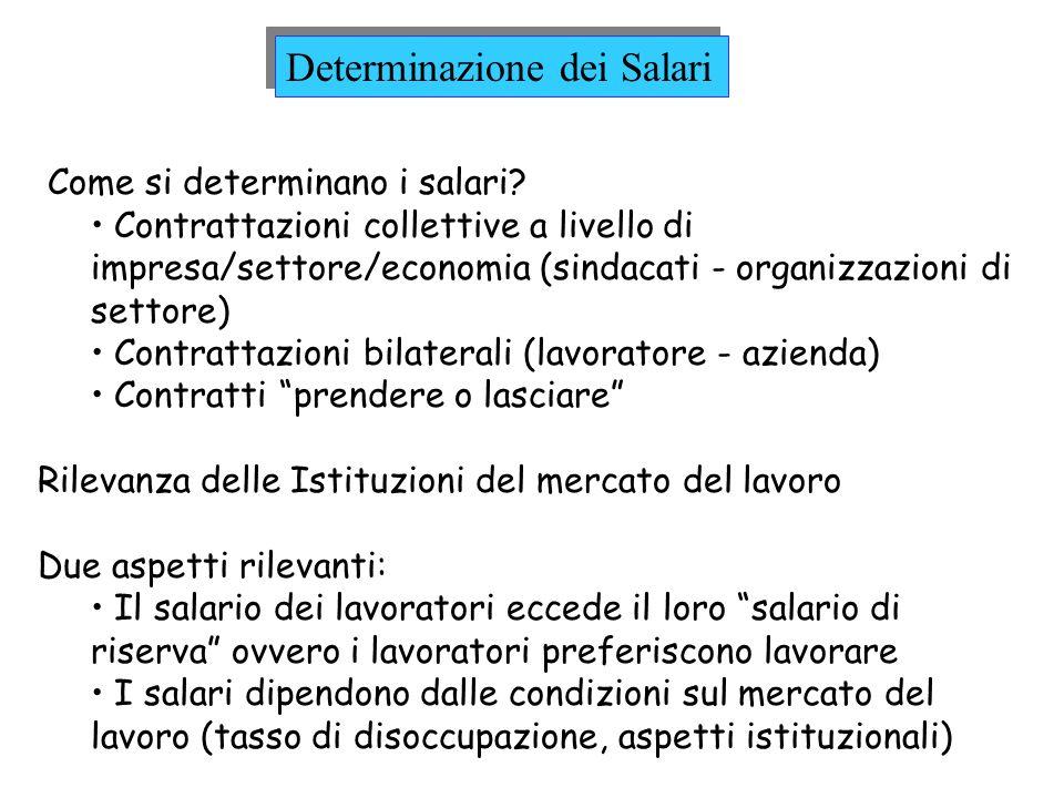 Determinazione dei Salari Come si determinano i salari? Contrattazioni collettive a livello di impresa/settore/economia (sindacati - organizzazioni di