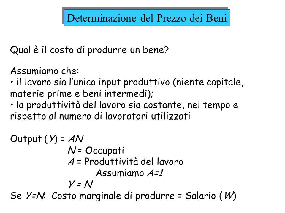 Determinazione del Prezzo dei Beni Qual è il costo di produrre un bene? Assumiamo che: il lavoro sia lunico input produttivo (niente capitale, materie