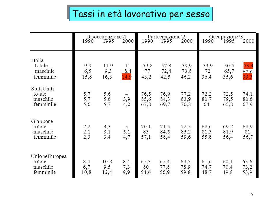 Determinazione del Prezzo dei Beni Qual è il costo di produrre un bene.