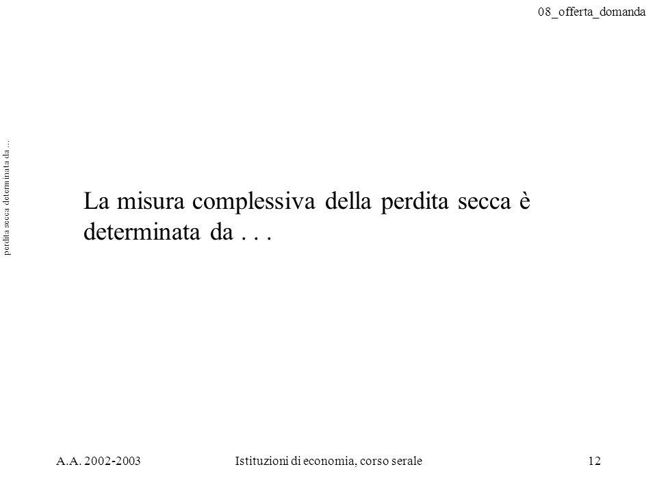 08_offerta_domanda A.A. 2002-2003Istituzioni di economia, corso serale12 La misura complessiva della perdita secca è determinata da... perdita secca d