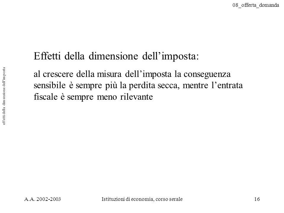 08_offerta_domanda A.A. 2002-2003Istituzioni di economia, corso serale16 Effetti della dimensione dellimposta: al crescere della misura dellimposta la