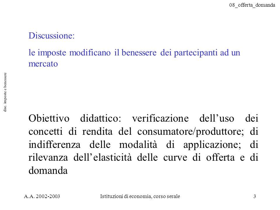 08_offerta_domanda A.A. 2002-2003Istituzioni di economia, corso serale3 Discussione: le imposte modificano il benessere dei partecipanti ad un mercato