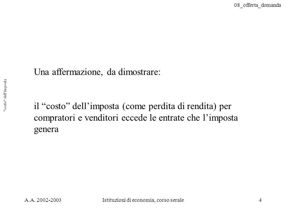 08_offerta_domanda A.A. 2002-2003Istituzioni di economia, corso serale4 Una affermazione, da dimostrare: il costo dellimposta (come perdita di rendita