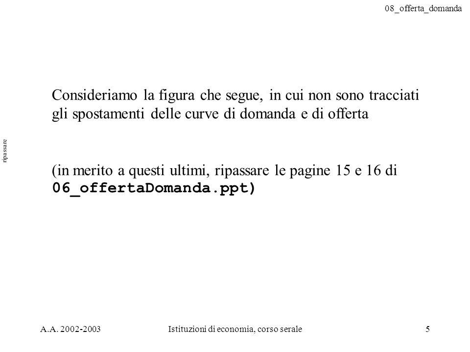 08_offerta_domanda A.A. 2002-2003Istituzioni di economia, corso serale5 Consideriamo la figura che segue, in cui non sono tracciati gli spostamenti de