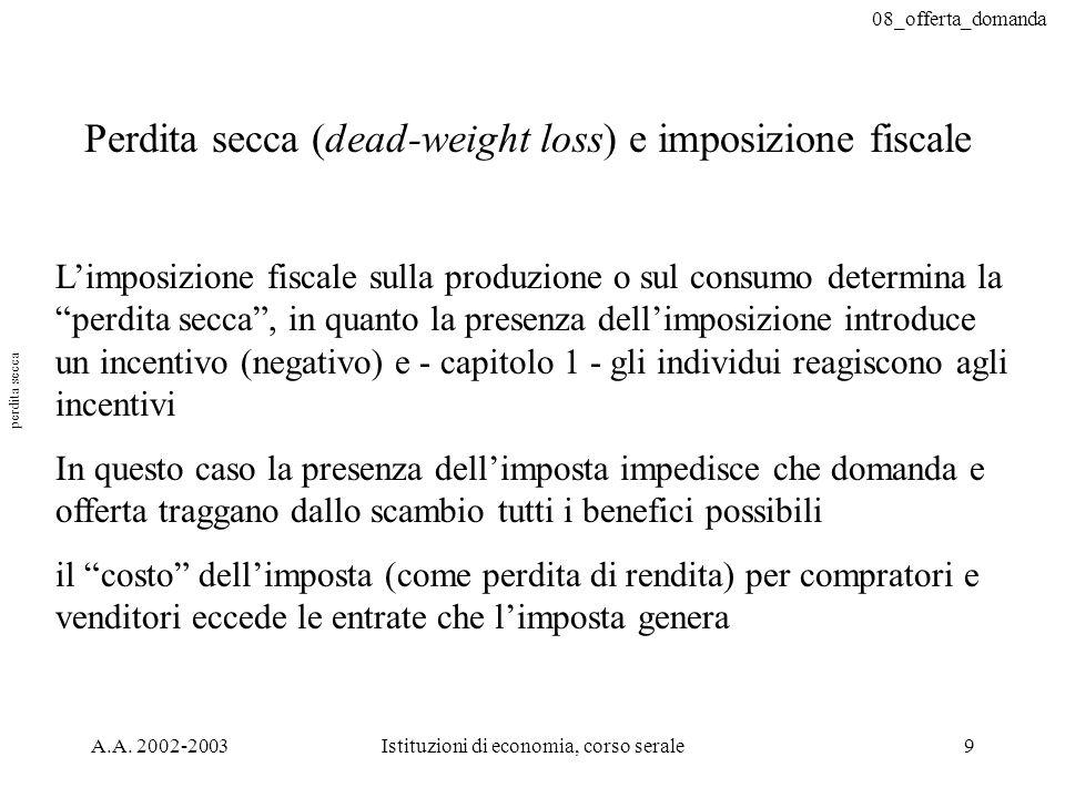 08_offerta_domanda A.A. 2002-2003Istituzioni di economia, corso serale9 Perdita secca (dead-weight loss) e imposizione fiscale Limposizione fiscale su
