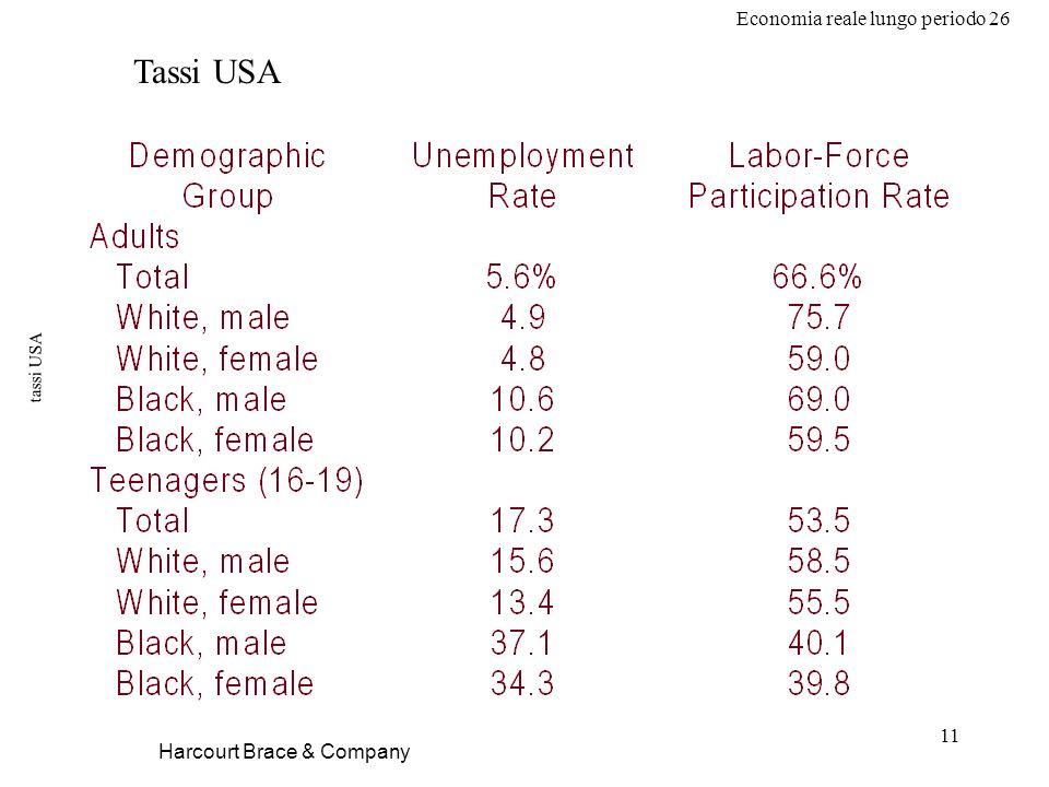 Economia reale lungo periodo 26 11 tassi USA Harcourt Brace & Company Tassi USA