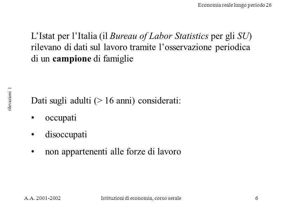 Economia reale lungo periodo 26 A.A.
