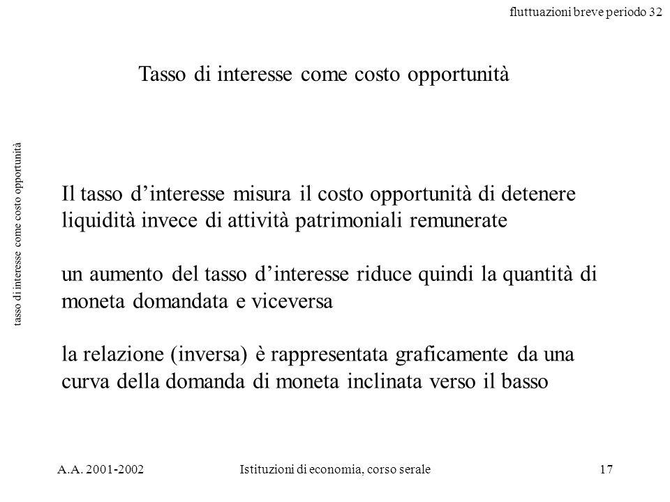 fluttuazioni breve periodo 32 A.A. 2001-2002Istituzioni di economia, corso serale17 tasso di interesse come costo opportunità Il tasso dinteresse misu