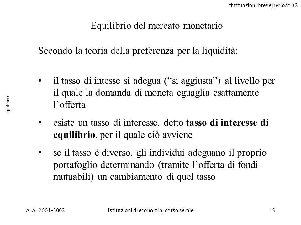 fluttuazioni breve periodo 32 A.A. 2001-2002Istituzioni di economia, corso serale19 equilibrio Equilibrio del mercato monetario Secondo la teoria dell