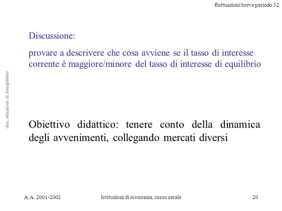 fluttuazioni breve periodo 32 A.A. 2001-2002Istituzioni di economia, corso serale20 disc. situazioni di disequilibrio Discussione: provare a descriver