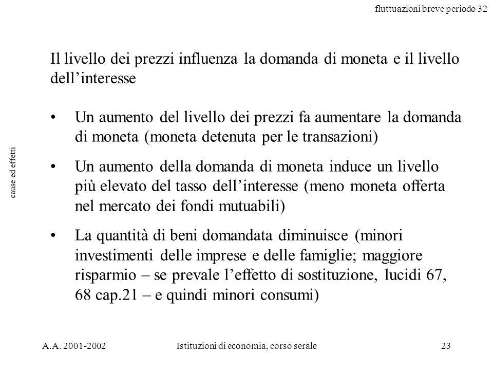 fluttuazioni breve periodo 32 A.A. 2001-2002Istituzioni di economia, corso serale23 cause ed effetti Il livello dei prezzi influenza la domanda di mon
