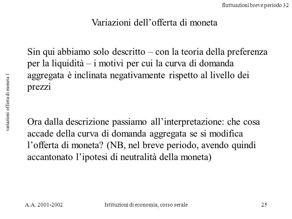 fluttuazioni breve periodo 32 A.A. 2001-2002Istituzioni di economia, corso serale25 variazioni offerta di moneta 1 Variazioni dellofferta di moneta Si