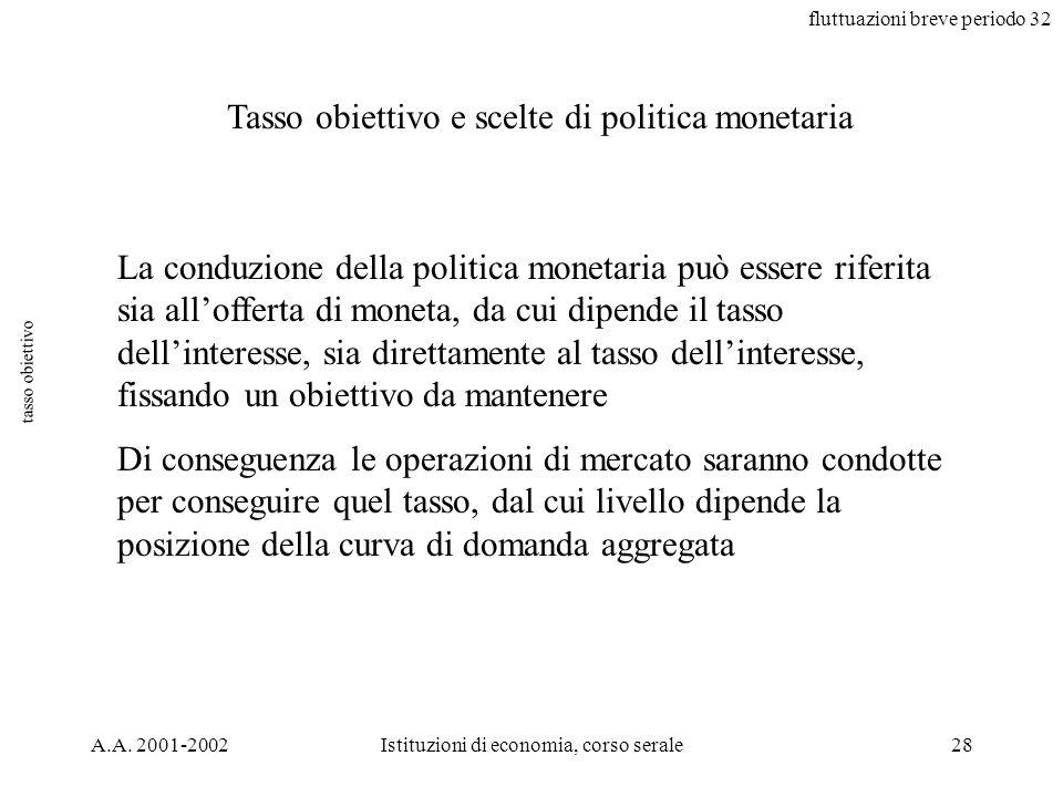 fluttuazioni breve periodo 32 A.A. 2001-2002Istituzioni di economia, corso serale28 tasso obiettivo Tasso obiettivo e scelte di politica monetaria La