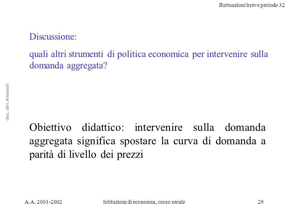 fluttuazioni breve periodo 32 A.A. 2001-2002Istituzioni di economia, corso serale29 disc. altri strumenti Discussione: quali altri strumenti di politi