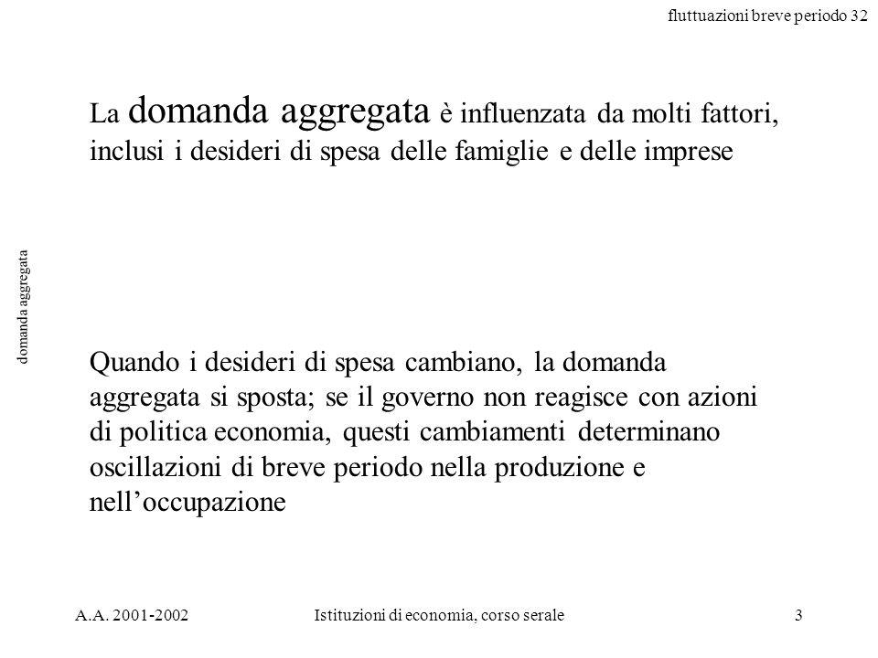 fluttuazioni breve periodo 32 A.A. 2001-2002Istituzioni di economia, corso serale3 domanda aggregata La domanda aggregata è influenzata da molti fatto