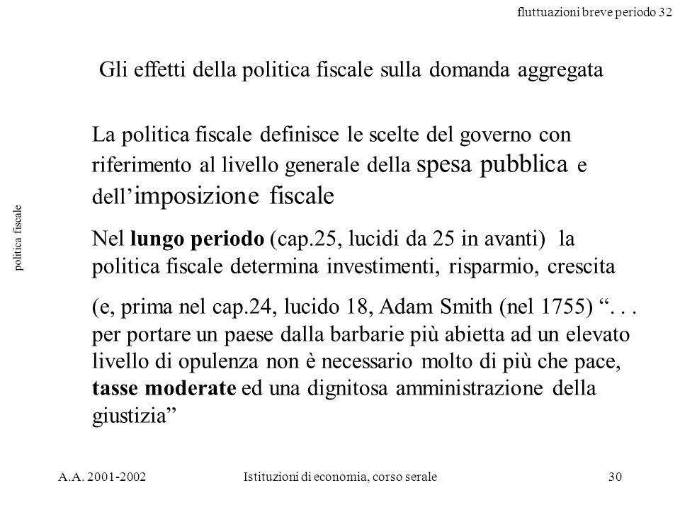 fluttuazioni breve periodo 32 A.A. 2001-2002Istituzioni di economia, corso serale30 politica fiscale Gli effetti della politica fiscale sulla domanda