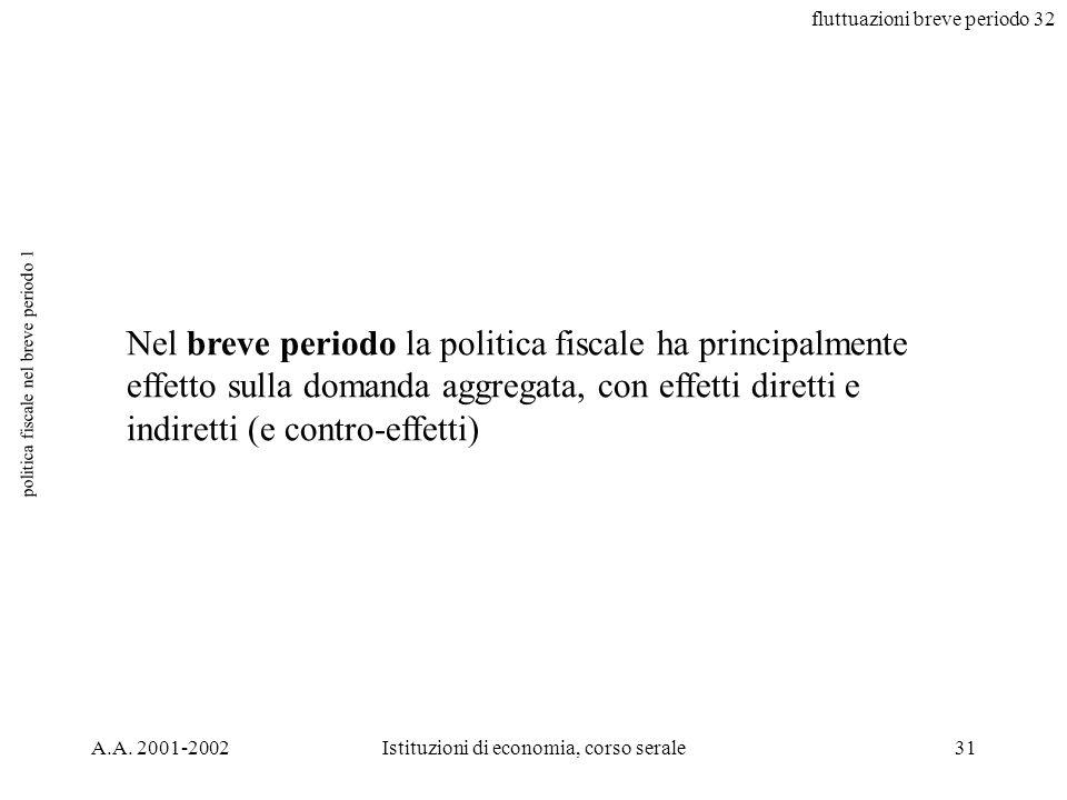 fluttuazioni breve periodo 32 A.A. 2001-2002Istituzioni di economia, corso serale31 politica fiscale nel breve periodo 1 Nel breve periodo la politica