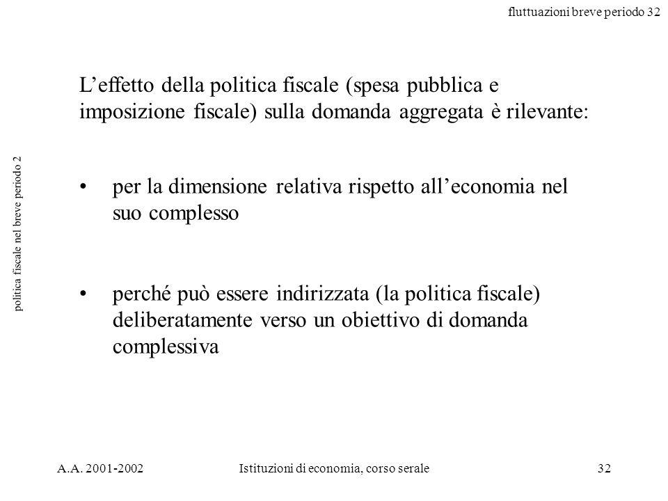 fluttuazioni breve periodo 32 A.A. 2001-2002Istituzioni di economia, corso serale32 politica fiscale nel breve periodo 2 Leffetto della politica fisca